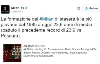 Twitter Milan TV média de idade Milan (Foto: Reprodução/Twitter)