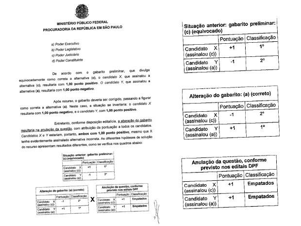Recurso do MPF mostra as diferenças na pontuação com a anulação de uma questão (Foto: Reprodução)