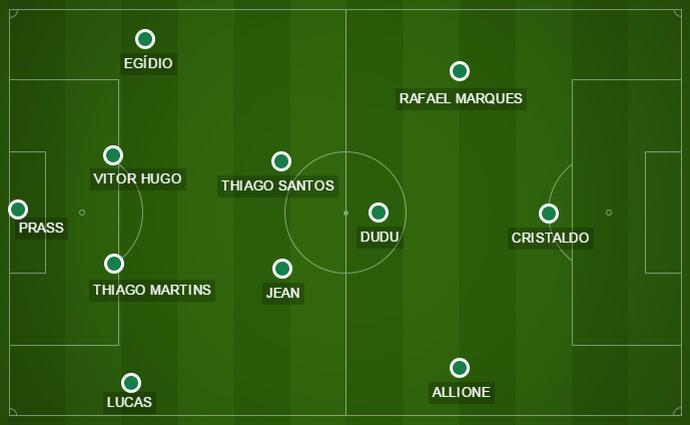 Marcelo Oliveira deixou o esquema com três volantes momentaneamente de lado e voltou ao 4-2-3-1 (Foto: GloboEsporte.com)
