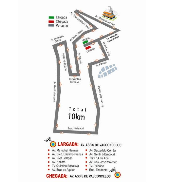 Percurso Corrida do Círio 2014 (Foto: Divulgação/TV Liberal)