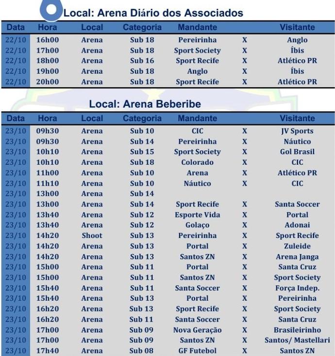 Jogos da nona rodada do Campeonato Pernambucano de Base de Futebol 7 (Foto: Divulgação / Federação Society PE)