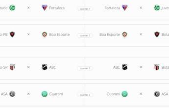 ASA, Botafogos e Juventude passam às quartas; América-RN e Lusa caem