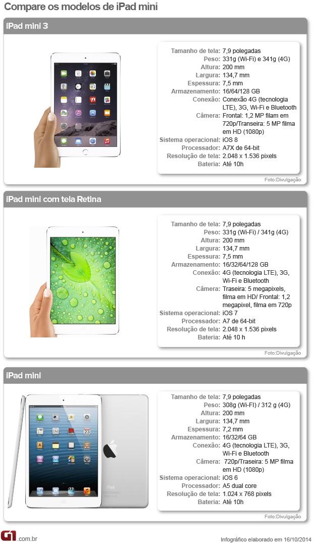 Comparativo iPad Mini (Foto: G1 e Divulgação)