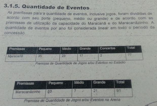 Tabela - plano de negócio do Maracanã - contrato (Foto: Reprodução)