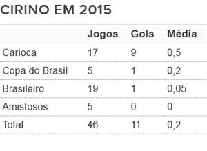 Marcelo Cirino Flamengo (Foto: GloboEsporte.com)