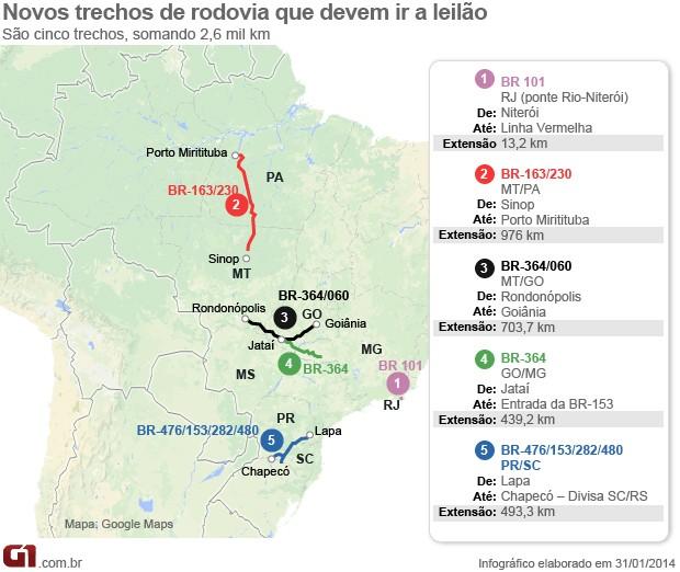 Dilma Rousseff anuncia concessão de mais cinco trechos de rodovias (Foto: Editoria de Arte/G1)