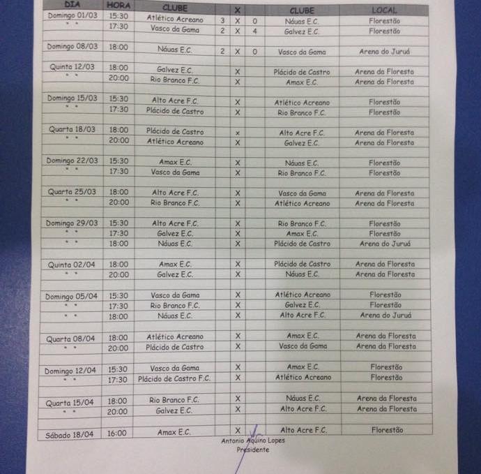 tabela acreano 2015 1º turno (Foto: Divulgação/FFAC)