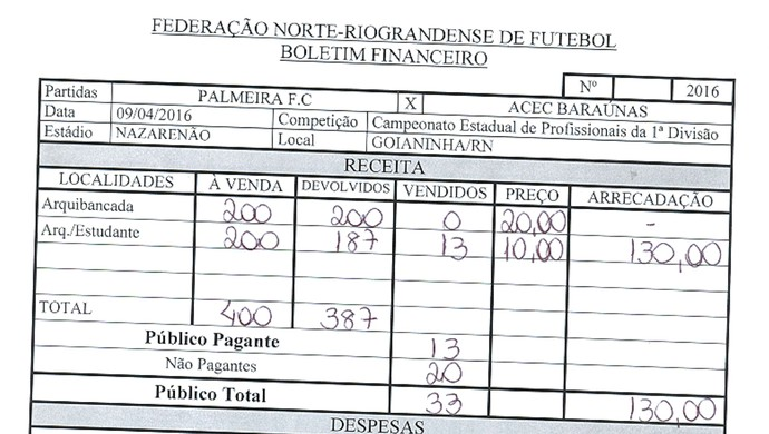 RN - PRINT_Bordero_Palmeira x Baraúnas Campeonato Potiguar (Foto: Reprodução)