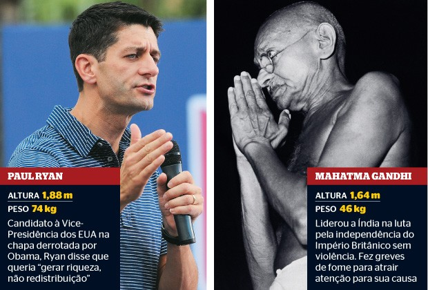 Paul Ryan e Mahatma Gandhi (Foto: Gerardo Mora/Getty Images e Pagina Bettmann/Corbis)