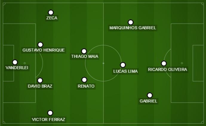 Time do Santos para o jogo de domingo (Foto: GloboEsporte.com)