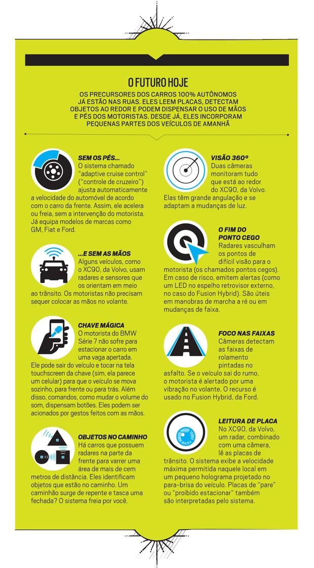Tecnologia, Carros, Transporte, Google, Precursores dos autônomos, Tabela (Foto: Reprodução)