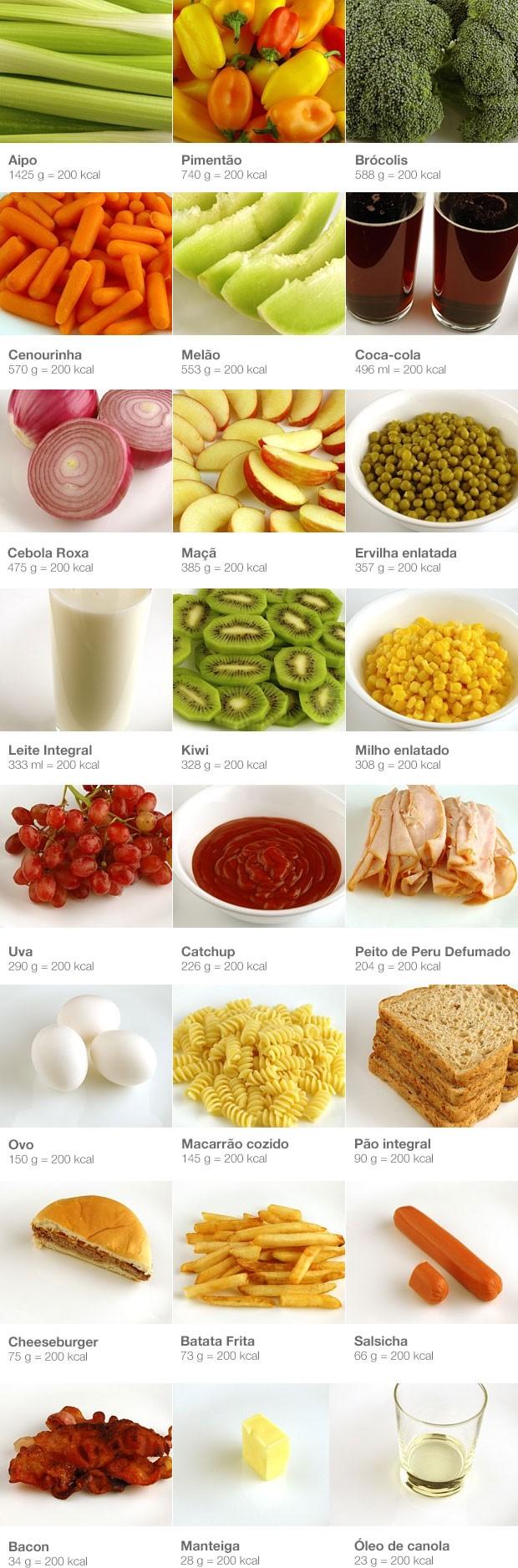 200 calorias (Foto: Arte Globoesporte)
