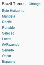 Trending Topics no Brasil às 17h20 (Foto: Reprodução/Twitter.com)