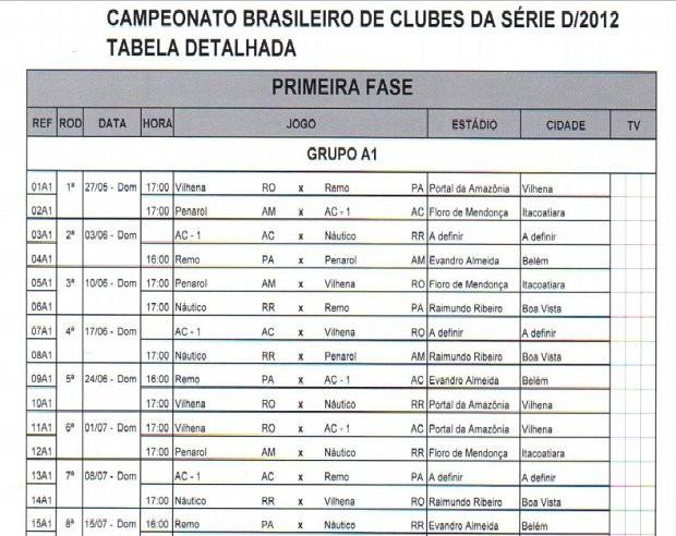CBF divulgou tabela da Série D com o Clube do Remo (Foto: Site CBF)