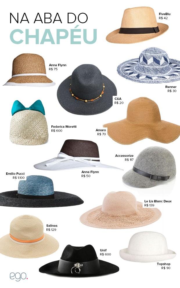 Na aba do chapéu (Foto: EGO)