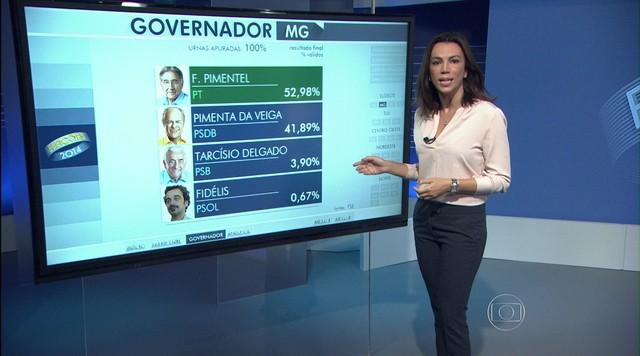 Fernando Pimentel é eleito governador de Minas Gerais