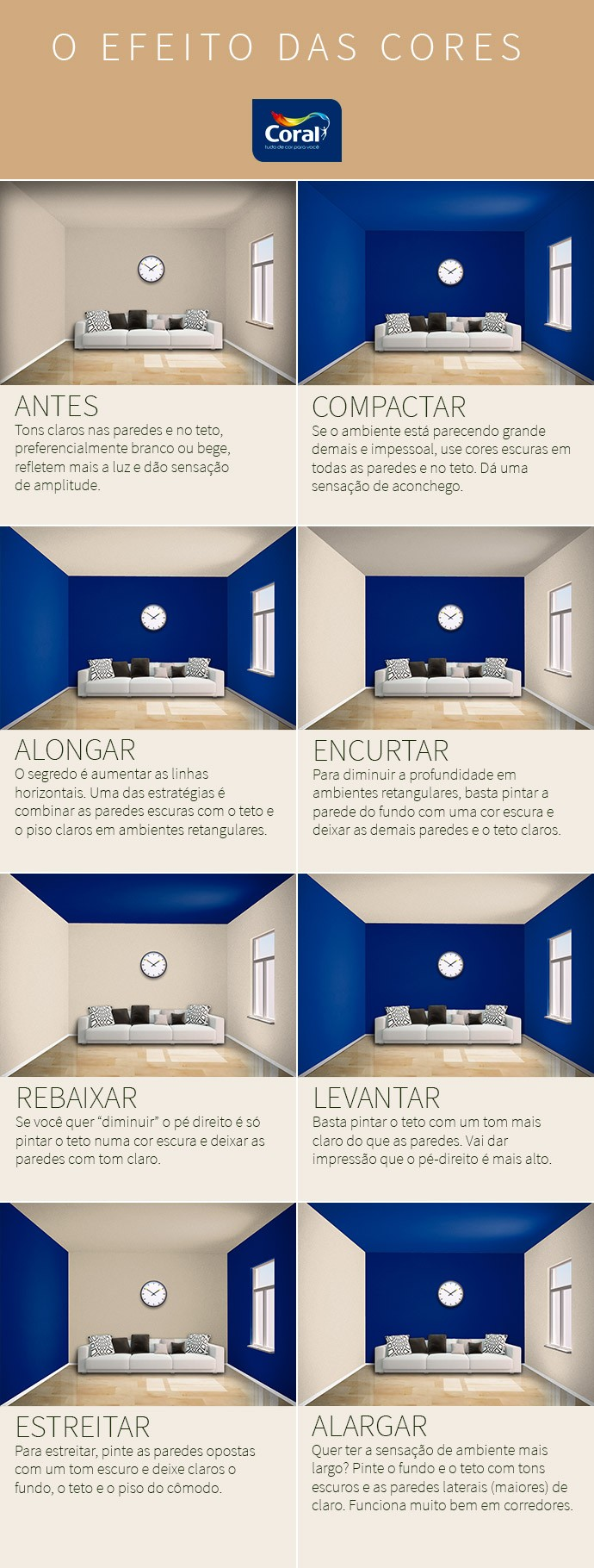 coral_infografico (Foto: Canarinho Press)