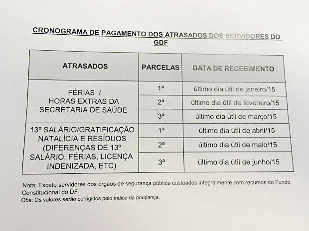 Cópia de proposta do governo para o pagamento de benefícios atrasados a servidores do DF (Foto: Reprodução)