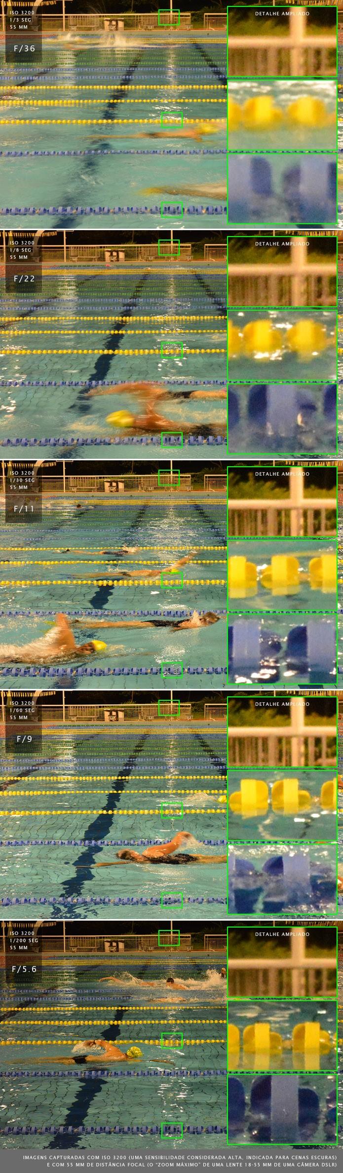 abertura-lentes-55mm-piscina