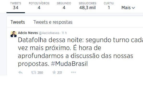 No Twitter, Aécio Neves comentou pesquisa Datafolha divulgada na quinta (17) (Foto: Reprodução/Twitter)