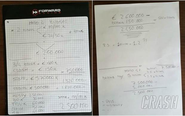 BLOG: MM Artigos Imperdíveis - 2,6 milhões de euros: o orçamento de uma equipe de Moto2 - reportagem de crash.net...