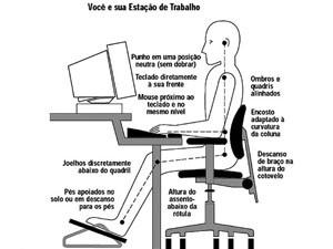 Desenho gráfica mostra postura correta paratrabalhar sentado. (Foto: Carolita Borges Vasconcelos/Arquivo Pessoal )