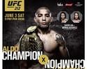 """Ultimate divulga pôster do UFC Rio 8 com Aldo e Holloway em """"espelho"""""""