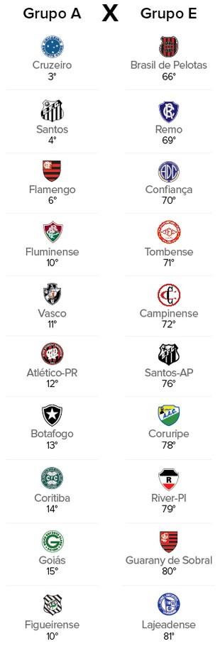 Info sorteio Copa do Brasil 1 (Foto: Infoesporte)