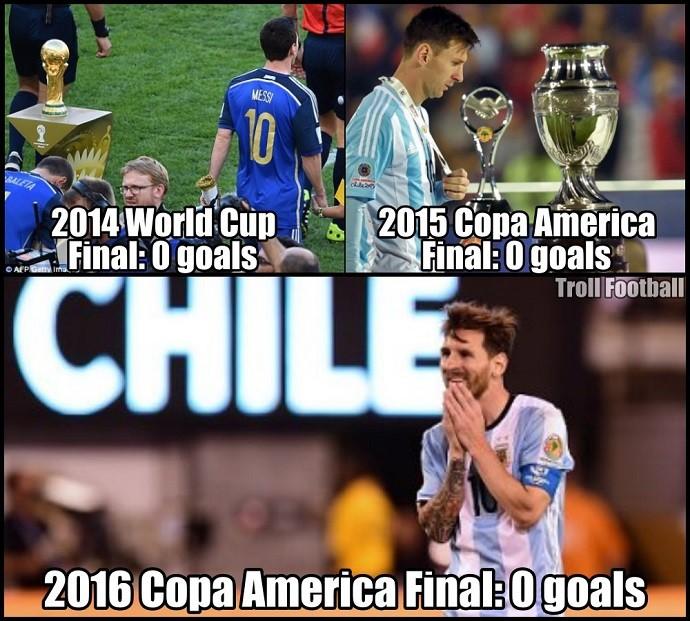 Meme Messi Copa America