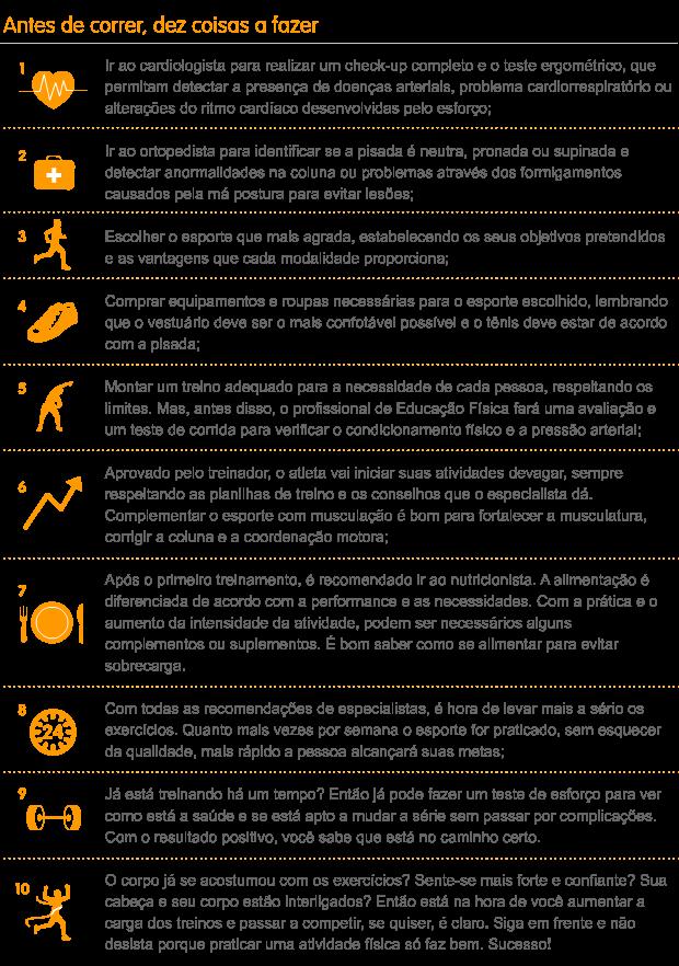 info dez passos eu atleta (Foto: Editoria de Arte/Globoesporte.com)