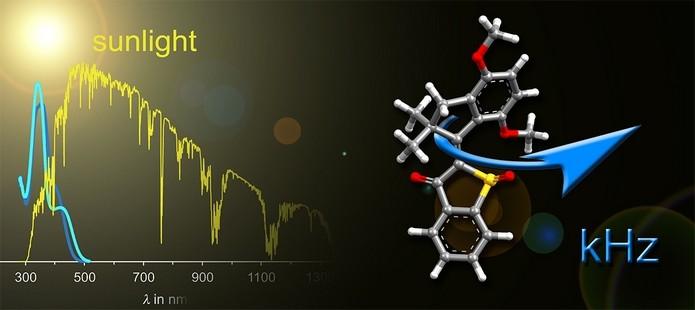 Motor de escala molecular gira a 1 kHz ao receber luz solar (Foto: Reprodução/LMU)