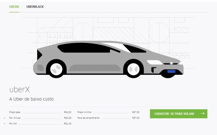 UberPOOL usa transporte UberX (Foto: Reprodução/Barbara Mannara)