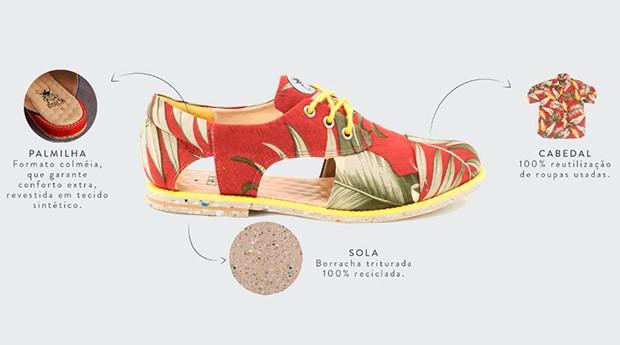 Infecta Shoes, sapato vegano (Foto: Divulgação)