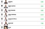 Com seis da Ponte, 'Desimpedidos do bsp FC' leva rodada #25 da liga GE RR (Reprodução/Cartola FC)