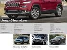 Primeiras impressões: Jeep Cherokee Limited 2015