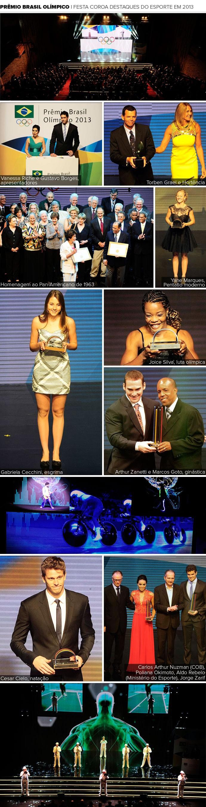 mosaico Prêmio Brasil Olímpico (Foto: Marcos Ribolli / Globoesporte.com)
