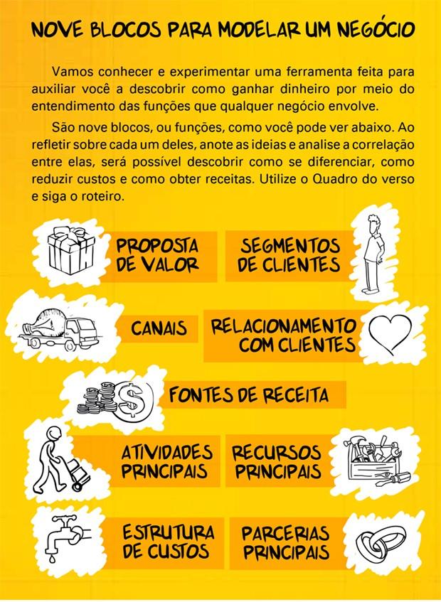 sebrae-guia-modelo-negocios (Foto: Divulgação)