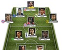 Marquinhos é o único brasileiro na seleção mundial sub-23; veja o time