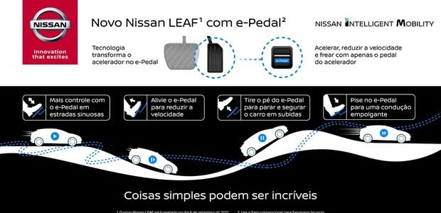 Nissan  (Foto: Divulgação)