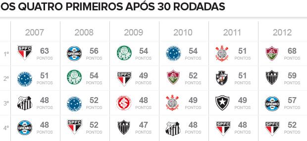 resposta qual clube mais titulos portugal