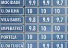 NOTA A NOTA: veja a apuração (Reprodução / TV Globo)