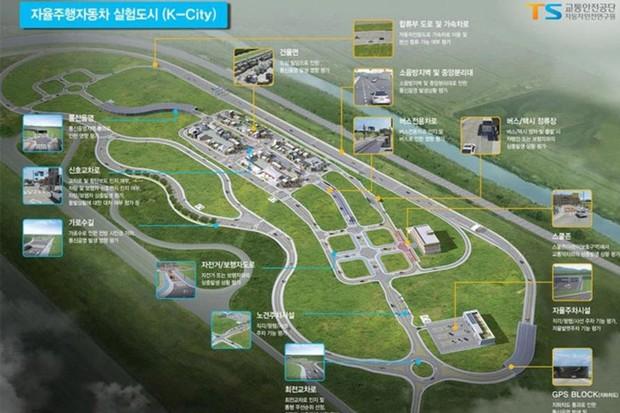 Coreia do Sul irá inaugurar cidade para teste de carro autônomo (Foto: Divulgação)
