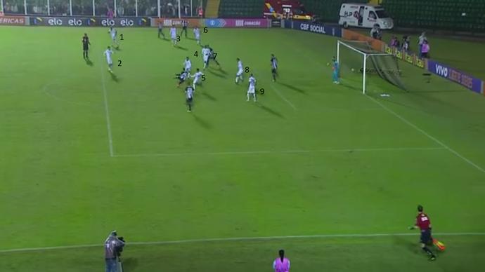 Na finalização de Ermel, os nove jogadores do Santos estavam entre a linha da grande área e a linha de fundo (Foto: GloboEsporte.com)