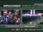 Veja como os deputados de Alagoas votaram na sessão do impeachment