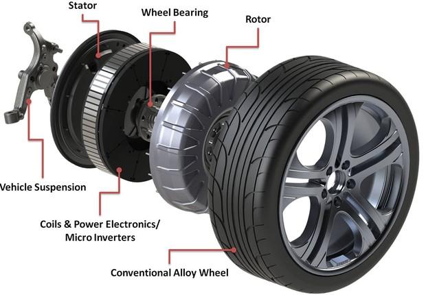 Rodas com baterias elétricas embutidas serão produzidas em 2014