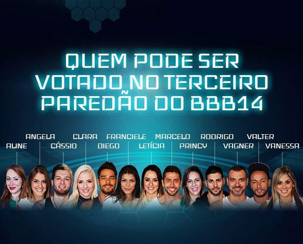 Saiba quem pode ser votado no terceiro Paredão (Foto: Big Brother Brasil/TV Globo)
