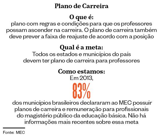 Plano de carreira para professores  (Foto: Época )