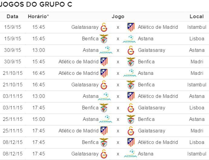 Tabela Grupo C Champions (Foto: Globoesporte.com)