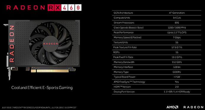 Especificações detalhadas da RX 460 revelam uma placa barata para games com apelo competitivo, como League of Legends, Dota e etc (Foto: Divulgação/AMD) (Foto: Especificações detalhadas da RX 460 revelam uma placa barata para games com apelo competitivo, como League of Legends, Dota e etc (Foto: Divulgação/AMD))