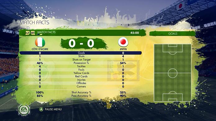 Japão pressionou no primeiro tempo (Foto: Reprodução/Murilo Molina)